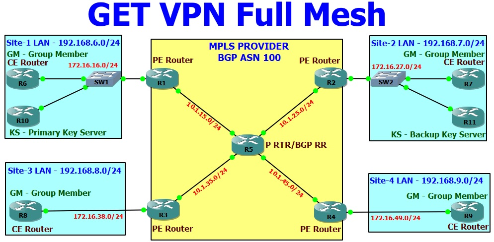 1 windows 7 vpn checkpoint download-13